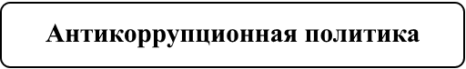http://25.sochi-schools.ru/bezopasnost/net-poboram/
